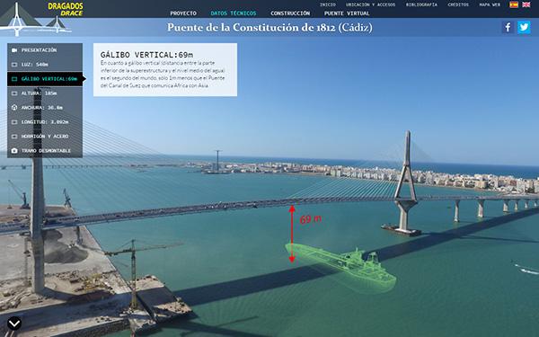 Imagen 2 de 6 - Puente de la Constituci贸n de 1812 (C谩diz)