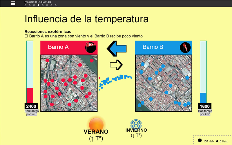 Imagen 3 de 4 - Material de clase interactivo