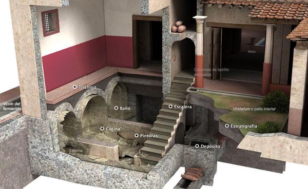 Imagen 1 de 8 - Casa de la Diana Arcaizante en Pompeya