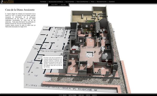 Imagen 7 de 8 - Casa de la Diana Arcaizante en Pompeya